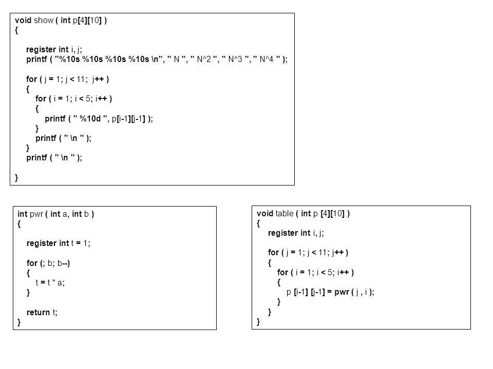void show ( int p[4][10] ) { register int i, j; printf ( %10s %10s %10s %10s \n , N , N^2 , N^3 , N^4 );